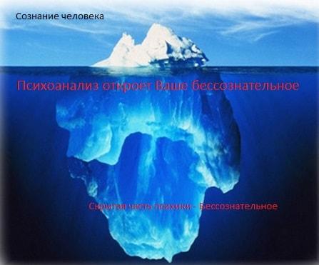 Психологическая структура личности по Фрейду, Юнгу, Берну